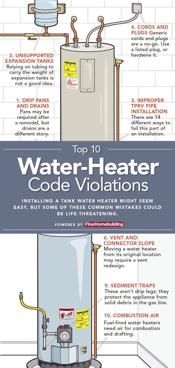 Top 10 Water Heater Code Violations In 2020 Water Heater Water Heater Expansion Tanks Heater