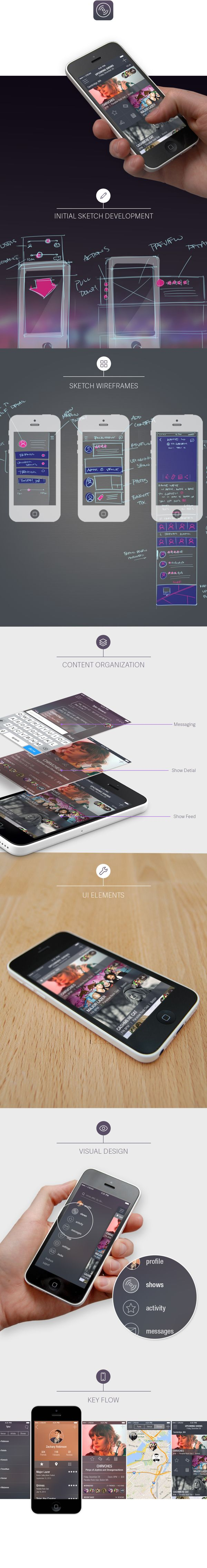 RockLobby Mobile App Redesign by Zach Robinson, via Behance