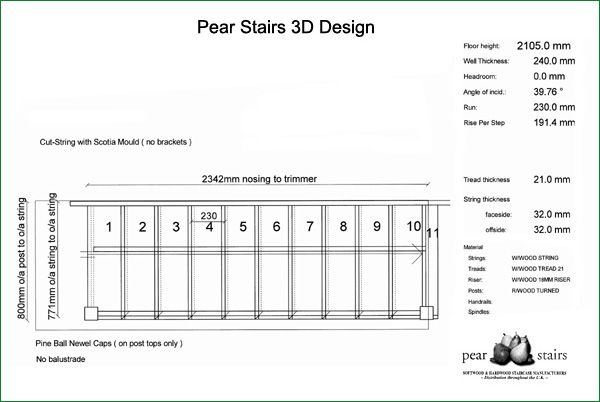 Keel Staircase - staircase design.