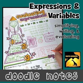 """Evaluating Expressions, Simplifying, Writing, & Using Variables - Interactive """"doodle notes"""" - When students color or doodle in math class, it activates both hemispheres of the brain at the same time. There are proven benefits of this cross-lateral brain activity: - new learning - relaxation (less math anxiety) - visual connections - better"""