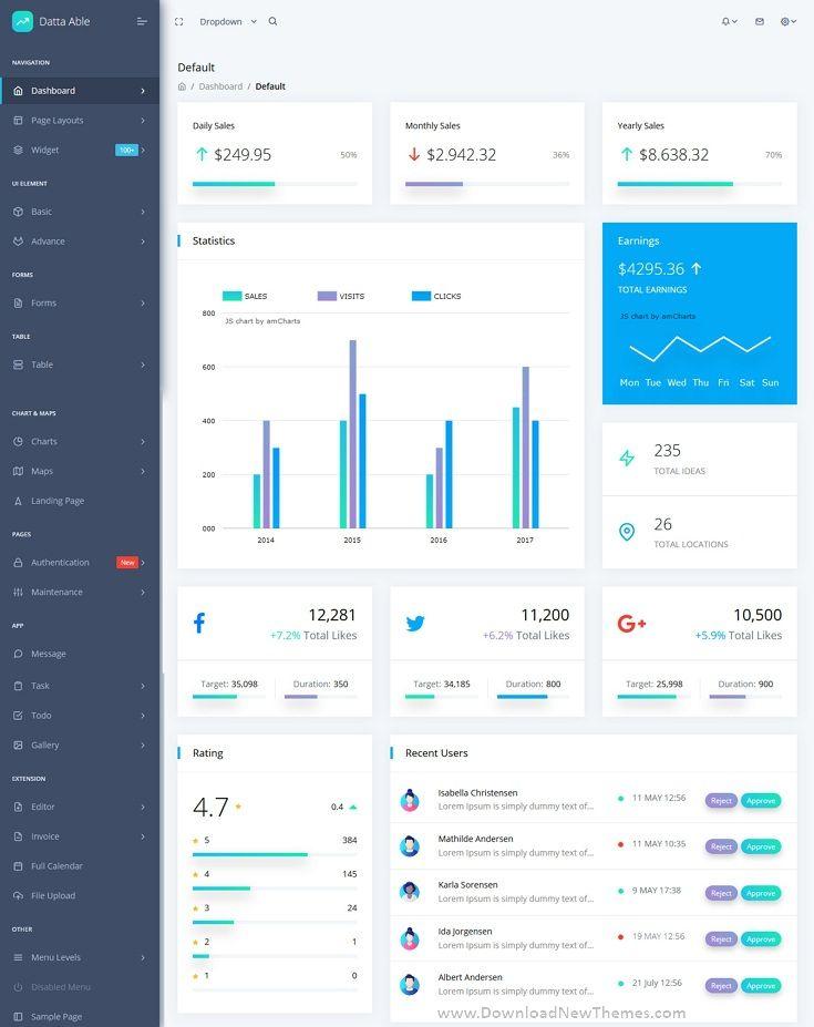 Datta Able React Redux Admin Template Templates Web Design Dashboard Design