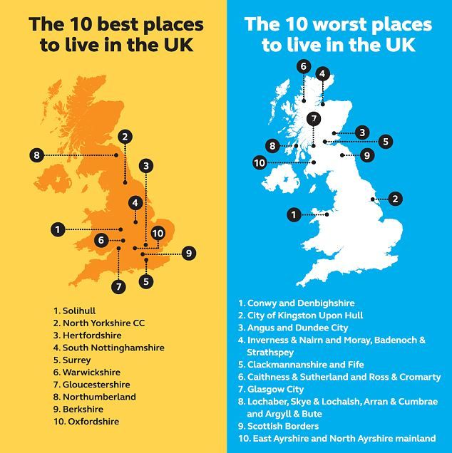 The best and worst places to live in the UK  B. Lowe