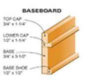 craftsman baseboard by Fox&theHound, via Flickr