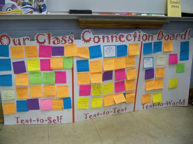 Class Connection Board: Text to Self, Text to Text, Text to World