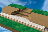 Add wall rock to retaining wall and compact