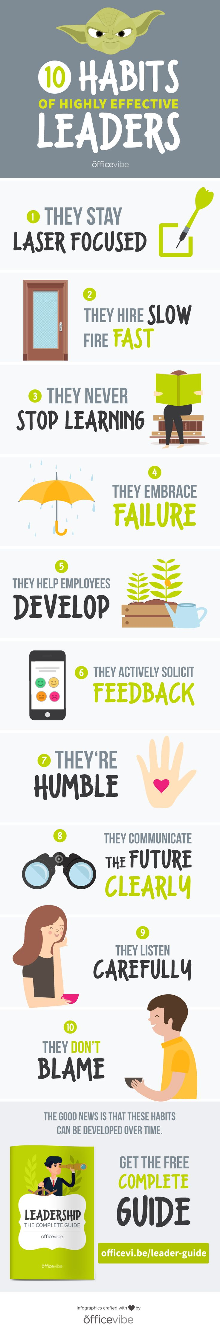 10 Habits Of Highly Effective Leaders