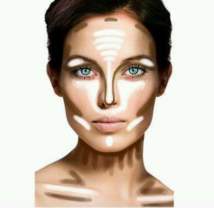 How To Use Make-Up to Highlight & Contour Your Face | eBay