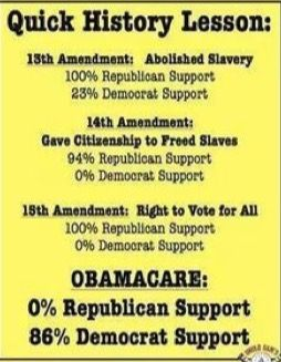 People forget that Republicans are the reason blacks are free in this country.