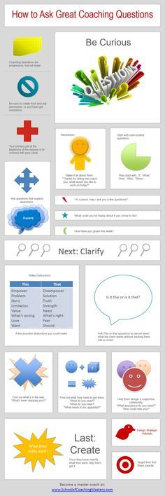 2abcffe788af How to Ask Great Coaching Questions Infographic via  Masterycoach and the  School of Coaching Mastery