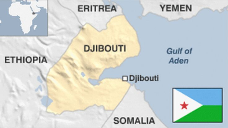 Provides an overview of Djibouti, including key events and facts.