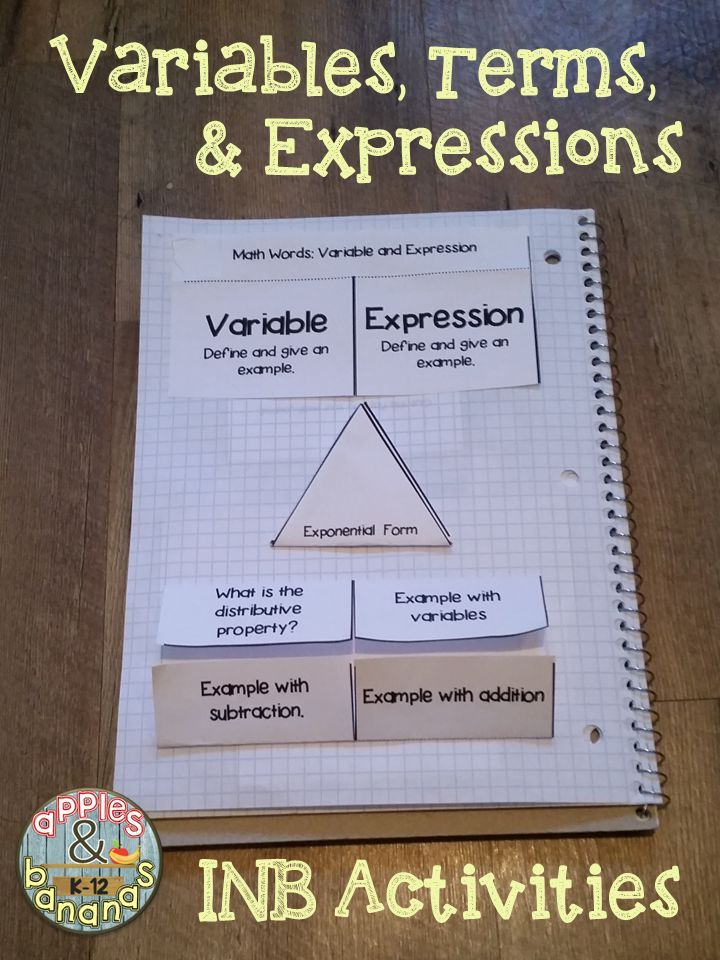 Variables Terms And Expressions Interactive Notebook Inb Math Journal Activities Also Includes Math Expressions Interactive Notebooks Teaching Algebra