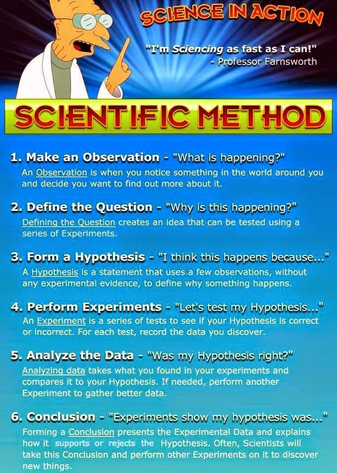 best images about Methods about my method on Pinterest     Tes
