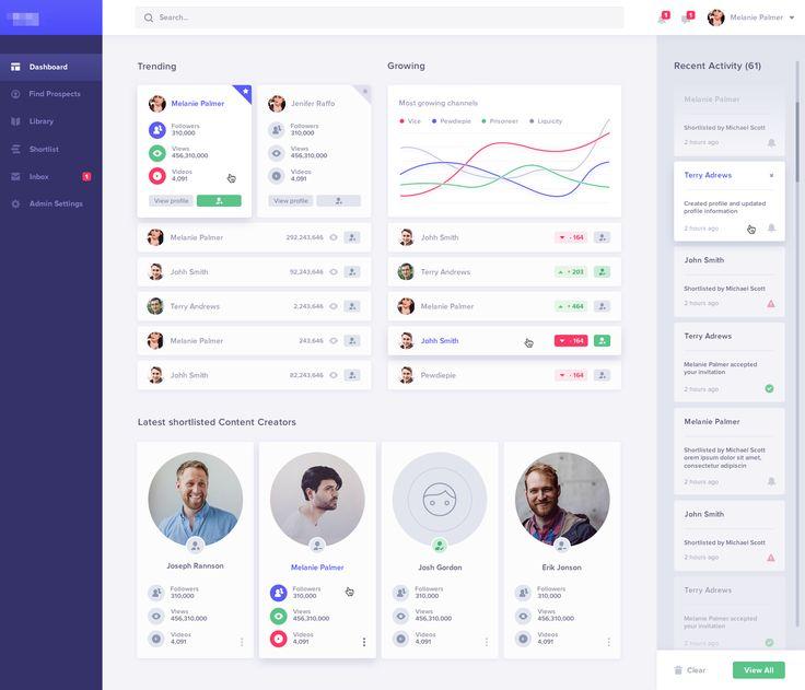 1107 best enterprise ui design images on Pinterest User interface - fresh software blueprint sample