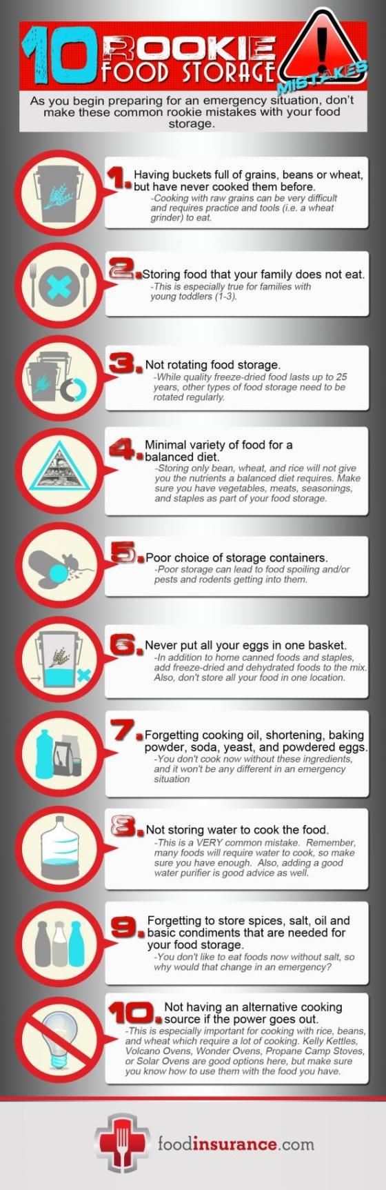 How To Build A Good Emergency Food Supply | All Self-Sustained