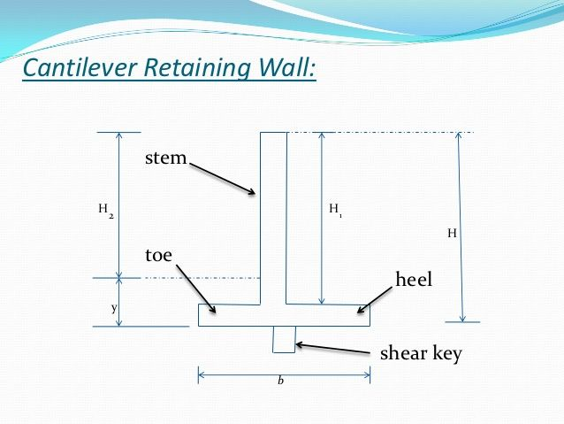 Shear Key In Retaining Wall Prevents Sliding Pdd Project