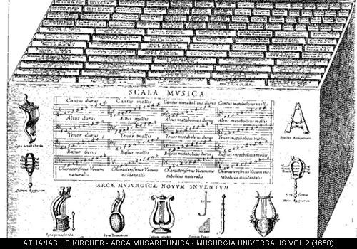 (history of soundart) Athanasius Kircher. Arca Musarithmica And Many Sound Devices : Digicult   Digital Art, Design and Culture