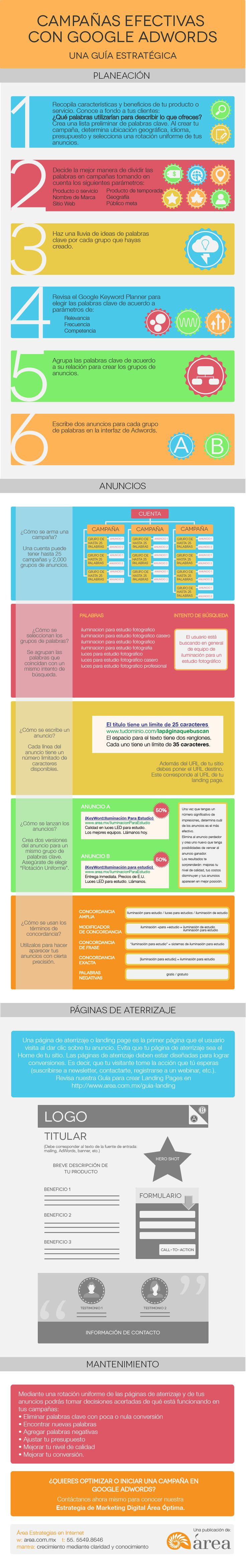Campañas efectivas de Google Adwords Vía: area.com.mx #infografia #infographic #marketing