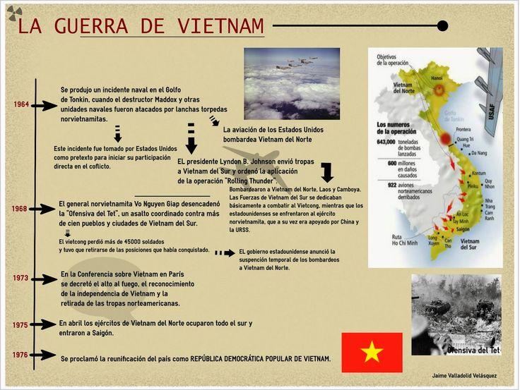 Construyendo juntos el conocimiento de la Historia Trabajo elaborado por Jaime Valladolid Quinto de Secundaria 2014