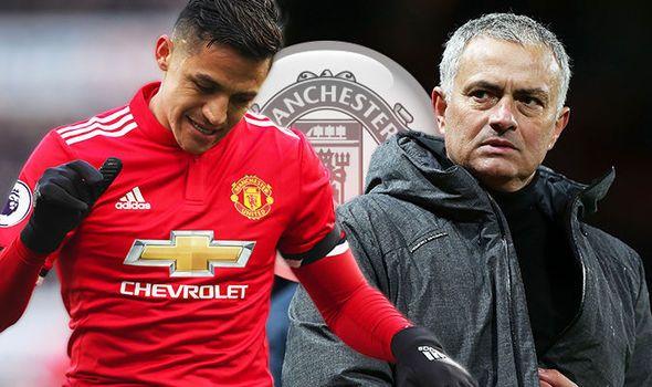 MANCHESTER UNITED FC NEWS: Jose Mourinho delivers Alexis Sanchez verdict as M...
