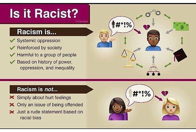 """Reverse racism is not real. The sociological definition of racism is power+prejudice; thus you can be prejudiced against someone, but without systemic power, it's not """"racism"""" (it is still bad and wrong obviously). We use the sociological definition of racism, since sociologists study society and things like racism and discrimination 🙂 same reason we use scientific definitions for scientific phenomena and not just default to a basic general dictionary definition. If you are white and this…"""