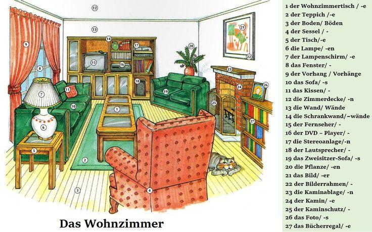 127 best bilder mit vokabular daf images on pinterest. Black Bedroom Furniture Sets. Home Design Ideas