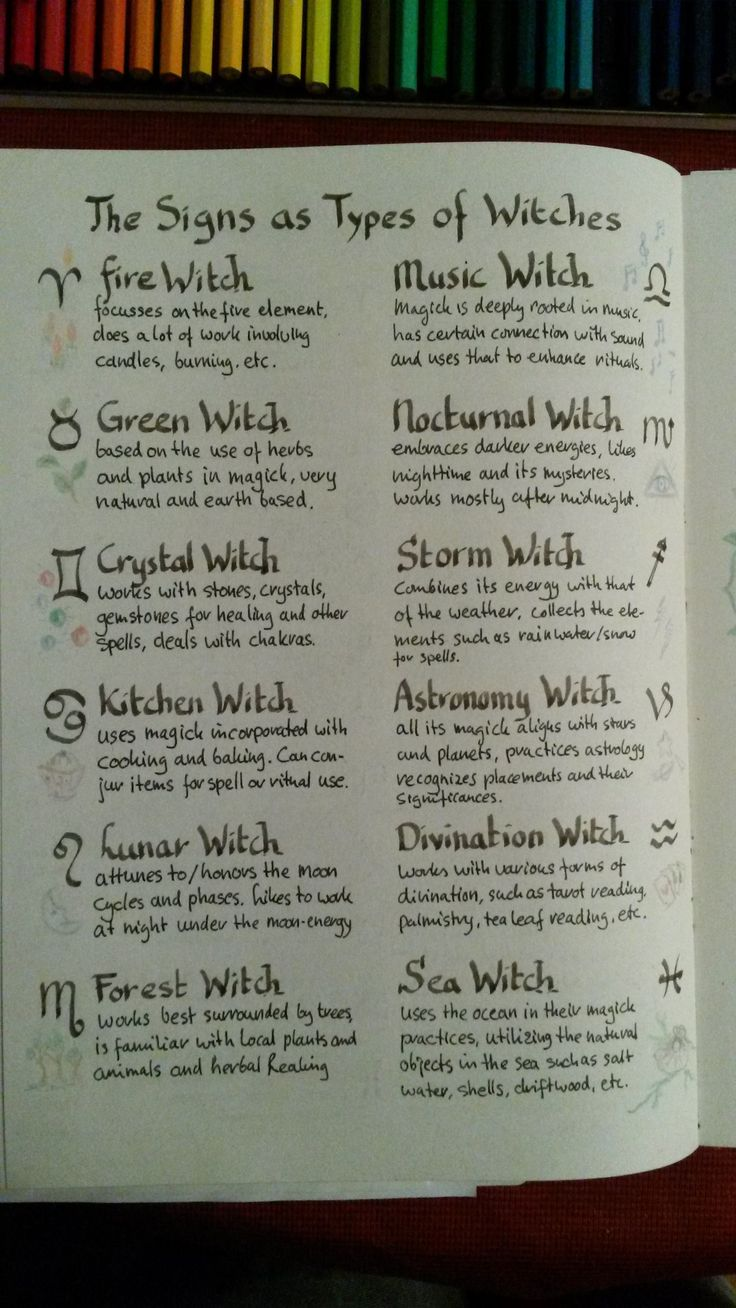 zodiac signs and types of witches | Wicca Life!
