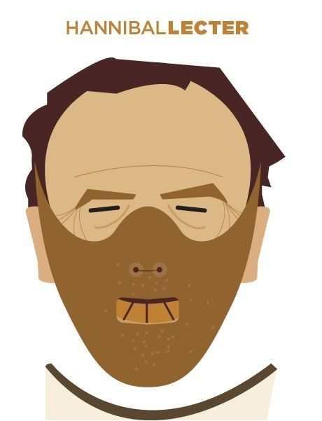 hannibal lecter, silence of the lambs