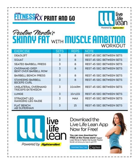 Skinny Fat Avec Ambition Muscle Workout --Building ...