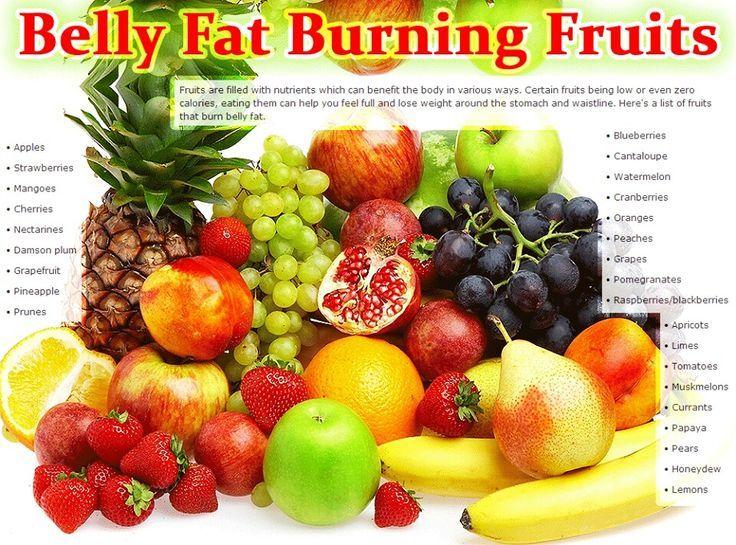 17 Best ideas about Belly Fat Burner on Pinterest | Fat ...