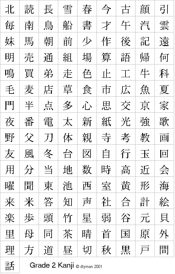 Kanji Grade 2 Chart. Links to many resources-numbers with