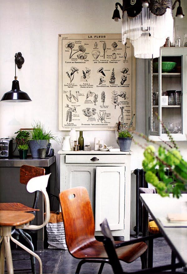 The photos were taken by Petra Bindel for Swedish Elle Interiör. Via simple blueprint #interior #kitchens #posters #specimens