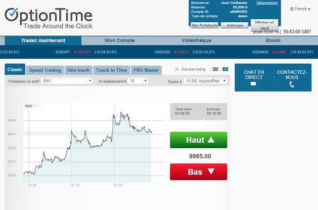 Interface de trading du courtier OptionTime