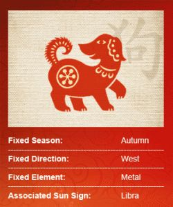 In the West, the Dog is man's best friend, but in Chinese Astrology this Sign is a little more unpredictable than that. Read more at Astrology.com #astrology #chineseastrology #dog
