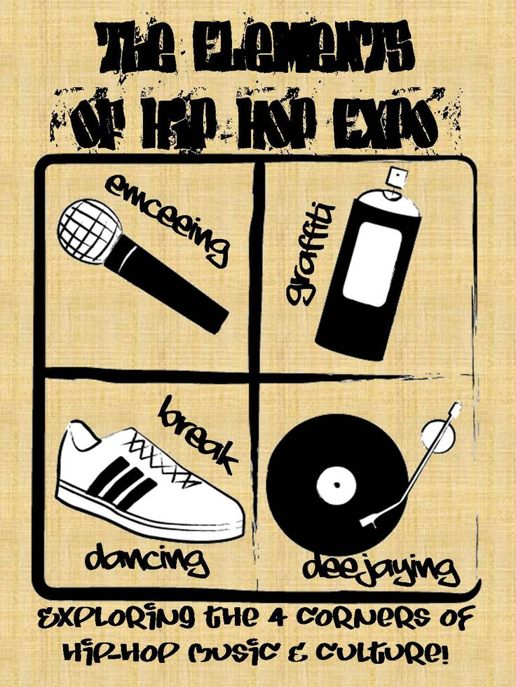 Hip Hop Culture Influence | ... : Complete history of the 4 main elements of true hip hop culture