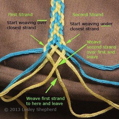 Eight Strand Braid Hair Paracord Braids Braids