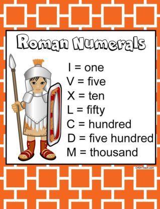 FREE Roman Numerals Poster! Math - Homeschool
