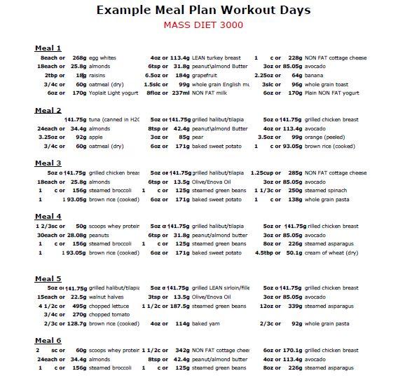 Aquí va un ejemplo de dieta para 3000 Kcal en día de entrenamiento, con un reparto aproximado 48C/35P/16G. Los elementos de cada línea pueden combinarse sin alterar los macros en cada Meal.