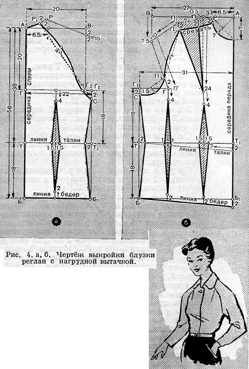 Блузка реглан с нагрудной вытачкой (рис. 4,а,б). Для построения чертежа выкройки необходимо снять следующие мерки:1. Длина спины до талии — 38 см. 2. Длина переда до талии — 51 см. 3. Длина плеча — 14 см. 4. Полуокружность шеи — 18 см. 5. Полуокружность груди — 48 см. 6. Полуокружность бёдер — 50 см. 7. Длина рукава — 58 см. 8. Полуокружность запястья — 9 см.