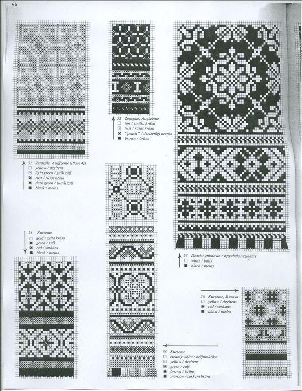 Latvian Patterns