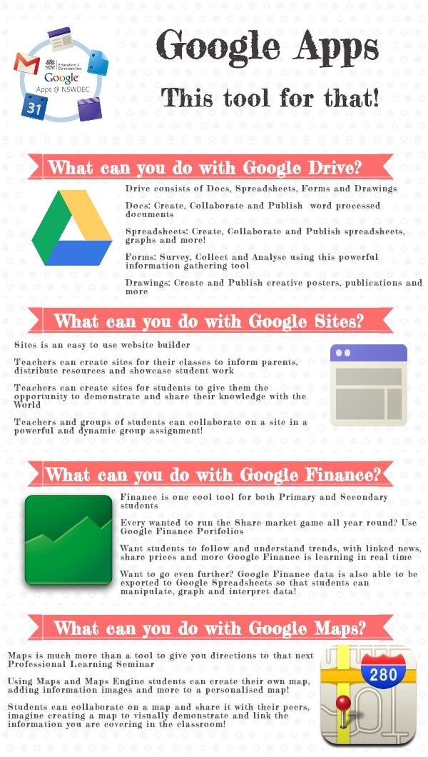 23 best GOOGLE Apps images on Pinterest Tools, Educational - google spreadsheet calculate