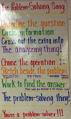 36 best math anchor charts problem solving images on pinterest the hanleys grade math anchor chartsposters song sung to adams family song ccuart Gallery