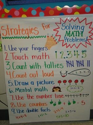 17 best problem solving in math images on pinterest math strategies for solving math problems anchor chart ccuart Gallery