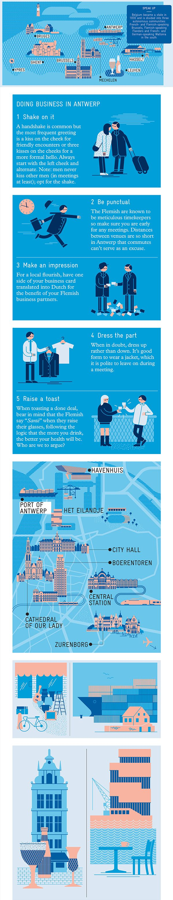 Antwerp Guide for Monocle Magazine