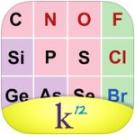 8 Interactive Periodic Table with Names — Chemistry Learning Tools for Kids post image