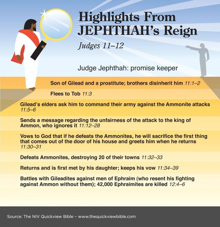 Highlights of Jephthah's Reign:  Judges 11-12