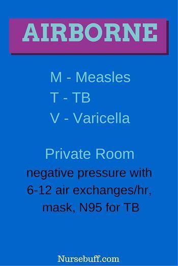 5 Communicable Disease Nursing Flashcards | NurseBuff