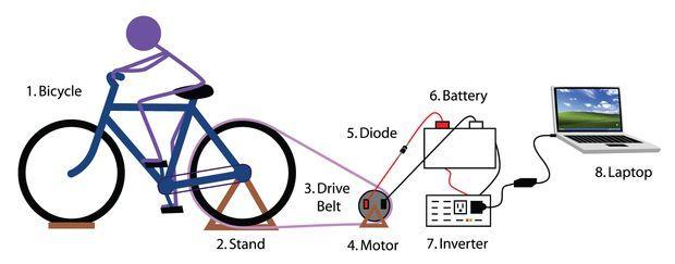 bike generator 5 (with laptop)-whitebg.png