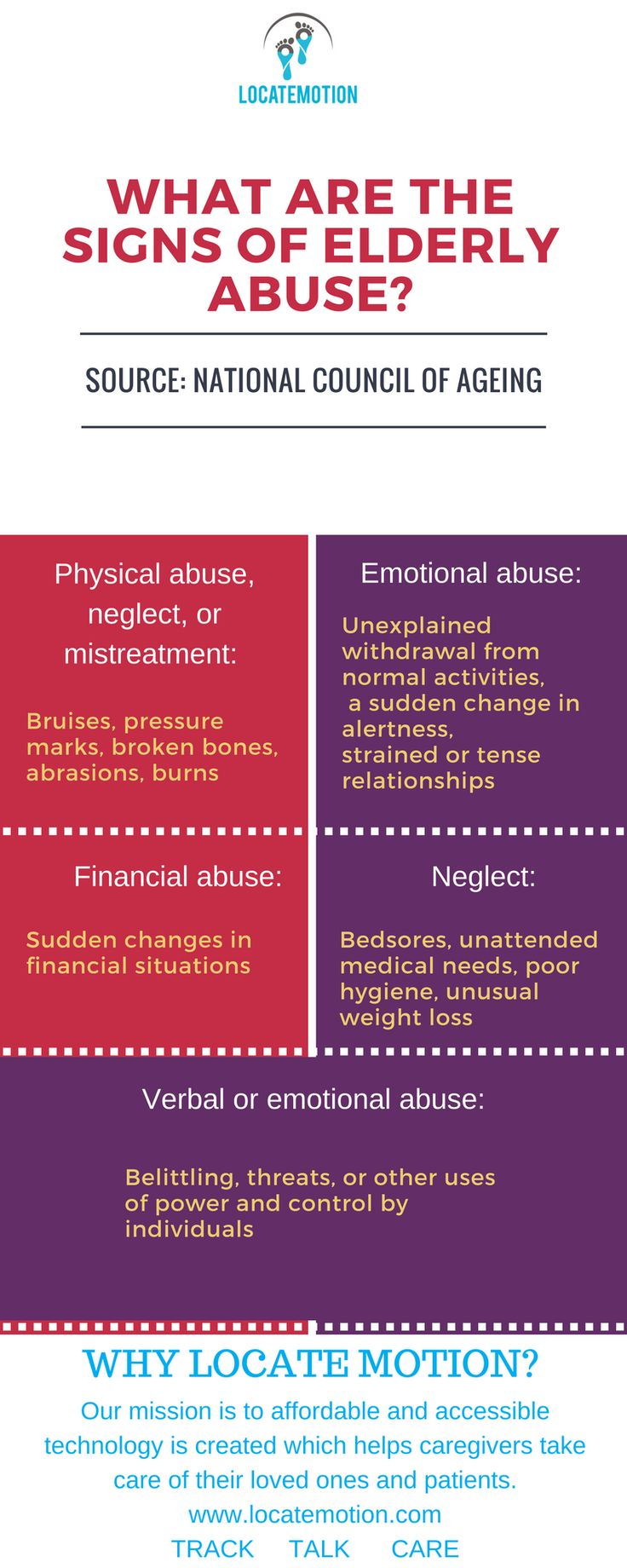 The infographic below details the signs of elderly abuse. Prevent elderly abuse by using LocateMotion - a connectivity solution that tracks, talks and takes care of your loved ones in real time. With LocateMotion you can: ✅ Talk to them 🗣 ✅ Know your loved ones location 📍 and location history ✅ Take pictures  of their surroundings 📷 http://locatemotion.com/?utm_content=buffer082a4&utm_medium=social&utm_source=pinterest.com&utm_campaign=buffer #caregiver #dementiacare #alzheimerscare…