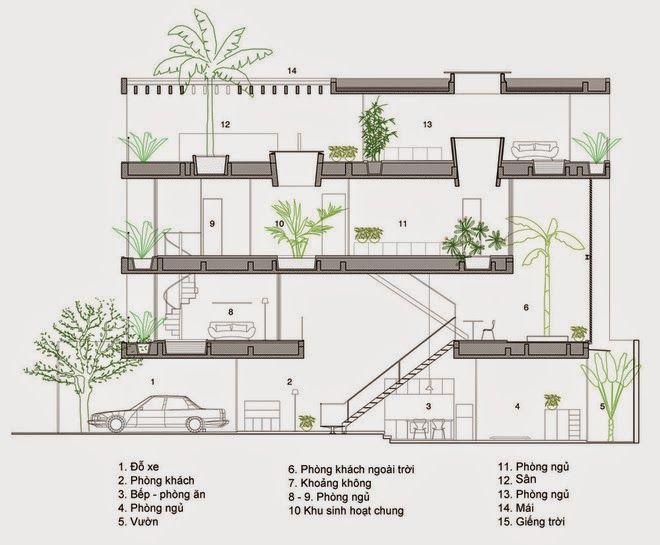 THIẾT KẾ NHÀ 3D: Nhà lô phố do kiến trúc sư Nhật thiết kế