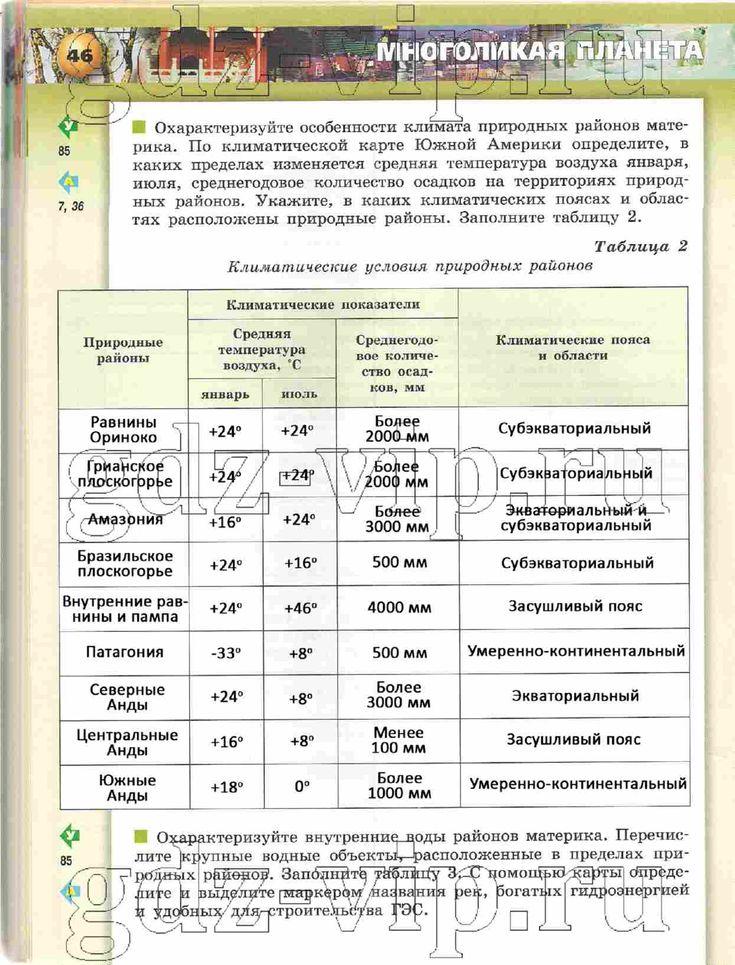 Гдз по обществознанию 8 класс хромова в fb